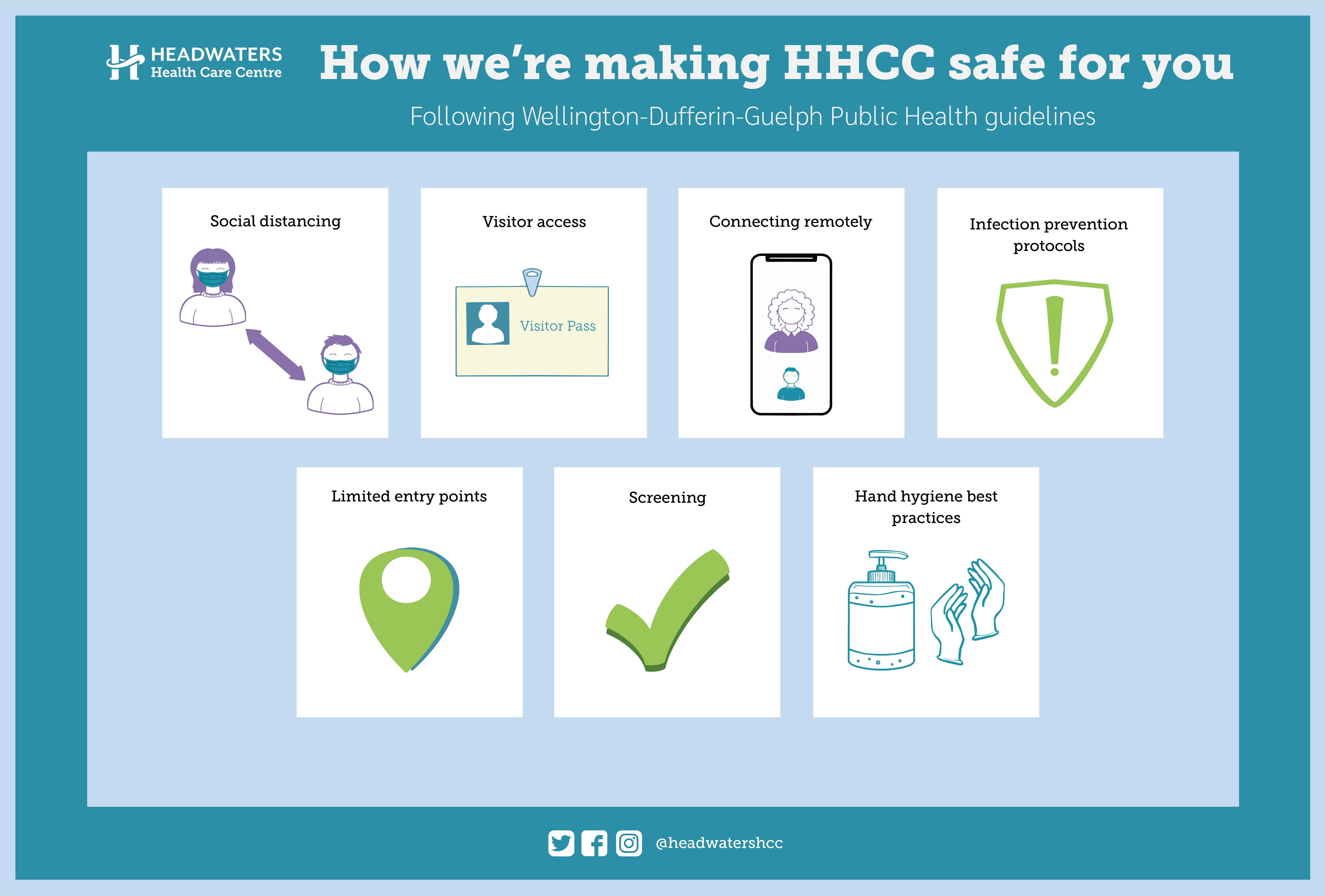 We're making HHCC COVID safe for you by following Wellington-Dufferin Guelph Public Health Guidelines.